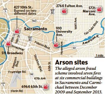 sacramento arson sites